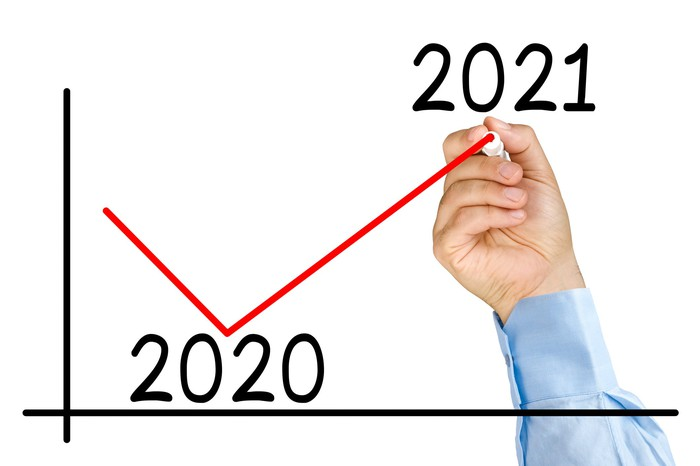 Stock chart shows a red line going down in 2020 and going back up in 2021