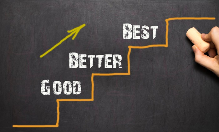 Good, better, and best are written on steps drawn on a blackboard, with an arrow pointing up.