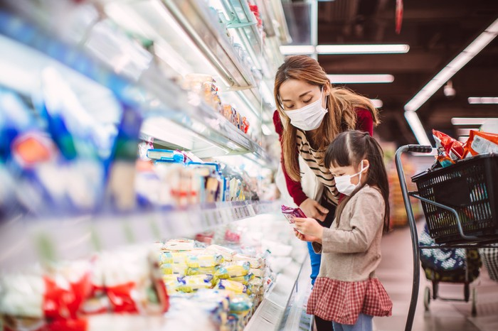Woman and small girl shopping for groceries while wearing face masks.