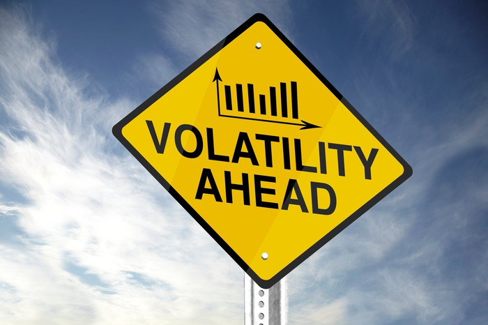 Street sign warning of volatility against blue skies.