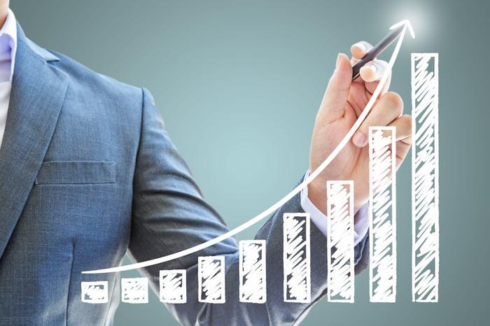 A bar chart with an arrow highlighting a growth trend.