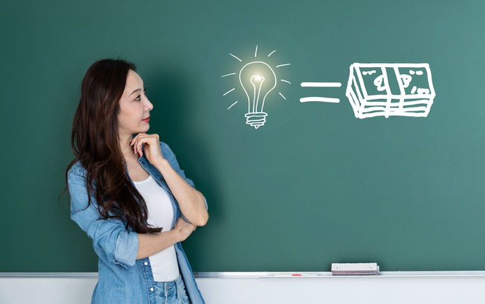 A person looking at a chalkboard drawing of a light bulb, an equal sign, and a stack of cash.