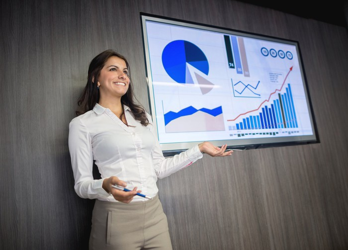 Person presenting investment analysis on a screen