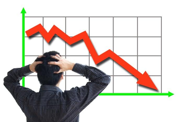 Man watching a rapidly falling chart.