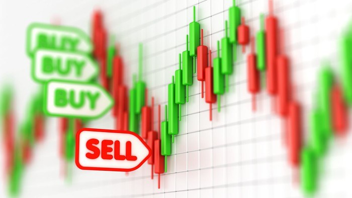 Stock chart shows several descending buy points followed by a big red sell point at the bottom of the chart