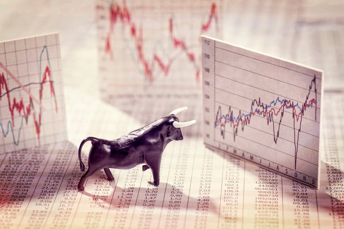 Toy bull placed beside stock market charts.