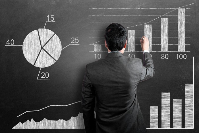 Investor analyze various pie charts and bar graphs on a blackboard.