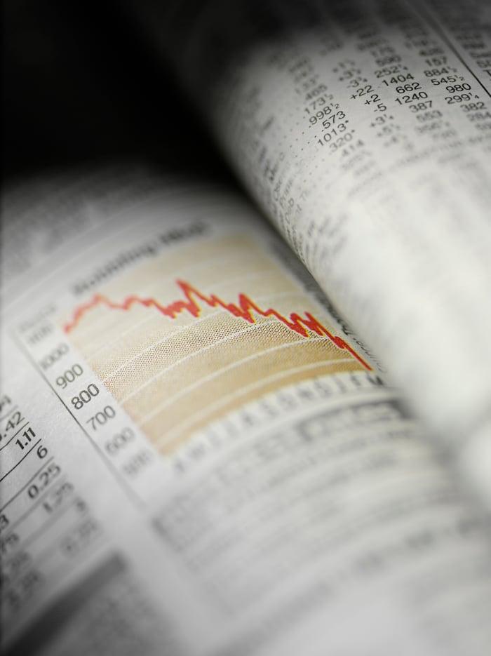 Livret ouvert sur une page avec un graphique boursier montrant des prix en baisse.