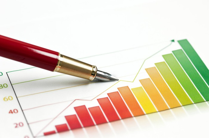 Pen pointing to bar chart trending up.