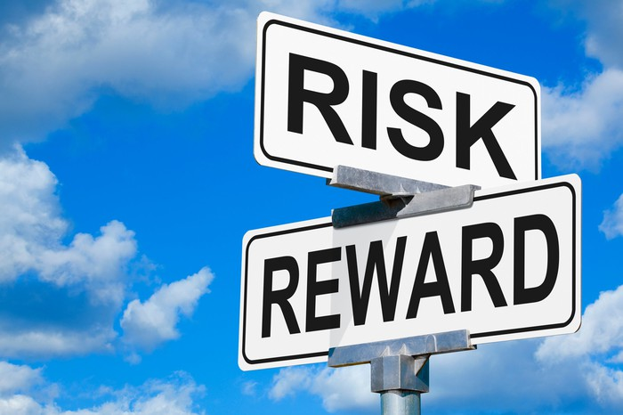 Two signs stacked on top of each other that say risk and reward.
