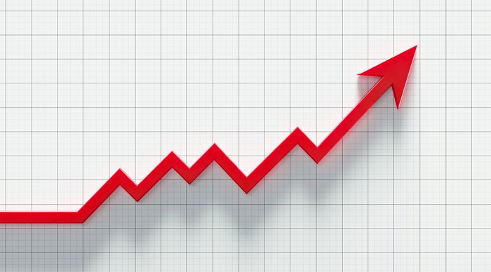 Red squiggly line with arrow trending upward.