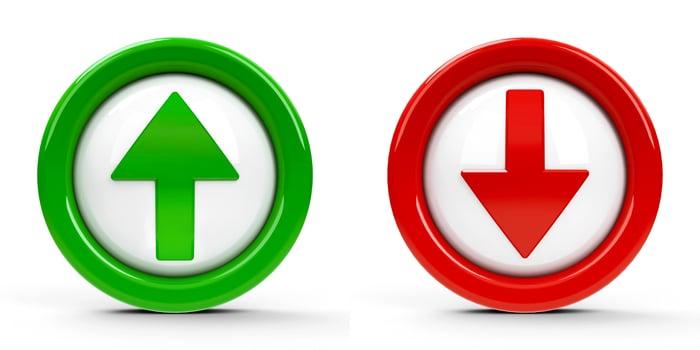 Bouton flèche verte vers le haut et bouton flèche rouge vers le bas.