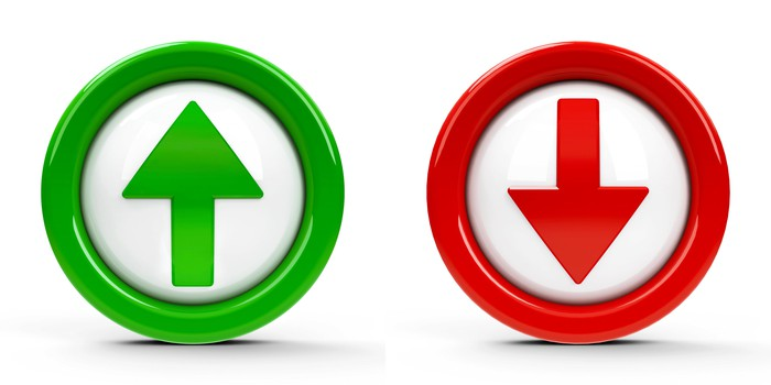 Green up arrow button and red down arrow button.