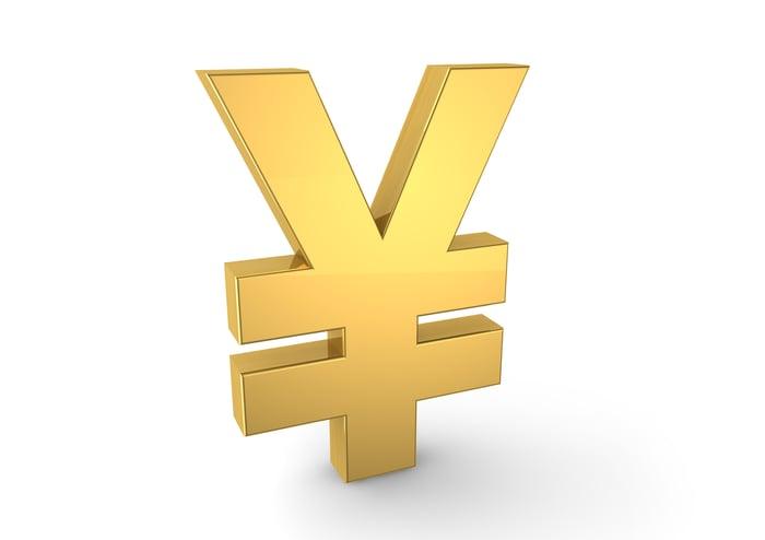 Golden three-dimensional Chinese yuan symbol.