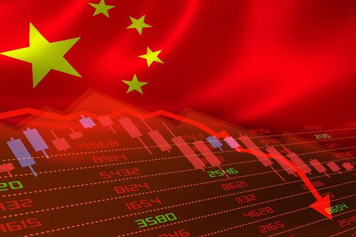 A Chinese flag, ticker numbers, and a descending chart line.