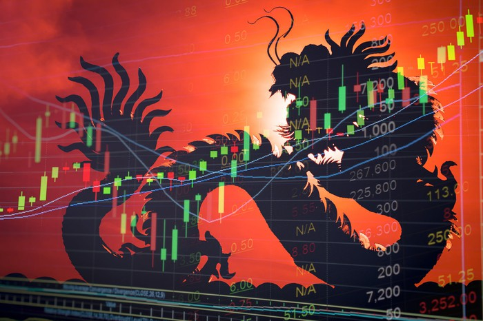 Chinese dragon superimposed on a stock chart