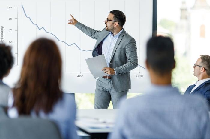 Investment advisor explaining a sinking stock chart.