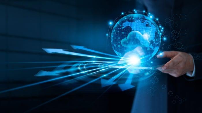 Global cloud software