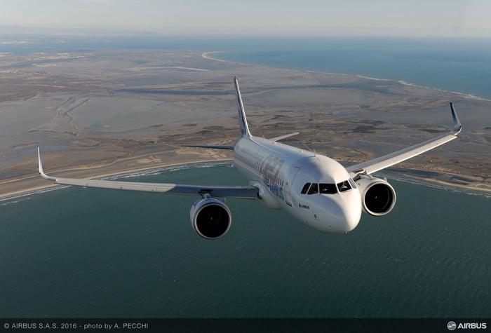 Airbus Orders Surge in August