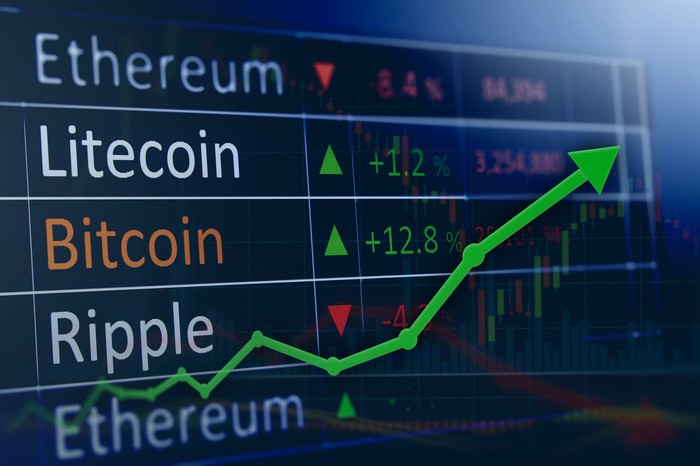 A green charting arrow rises upward against a backdrop of famous cryptocurrency names.