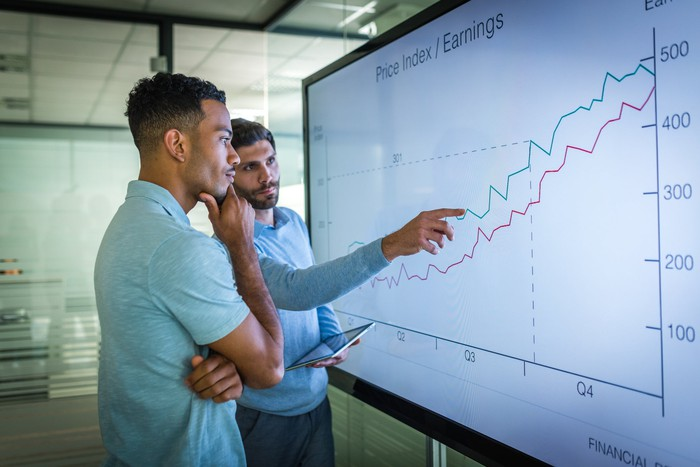 Two persons analyzing price charts on a large screen.
