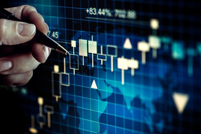 Analyzing a price chart.