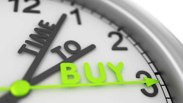 """Clock face with hands that read """"time to buy."""""""