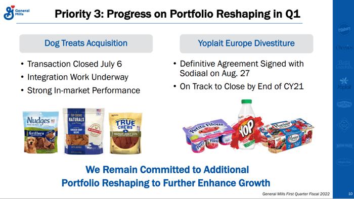 A slide depicting portfolio brand changes.