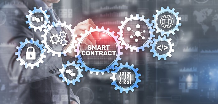 """A series of connected cogs. One is labeled """"smart contract"""" and it is connected to several cogs with digital icons."""