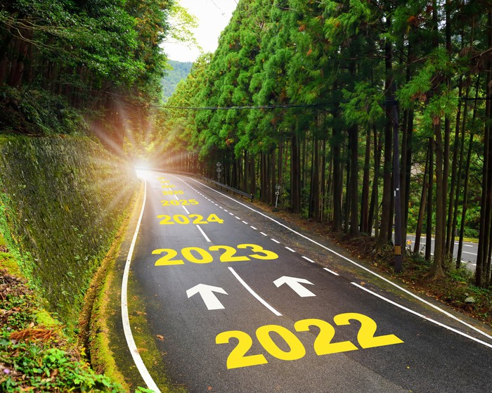 Road marked with years ahead 2022 2023, etc., leading toward sunlight.