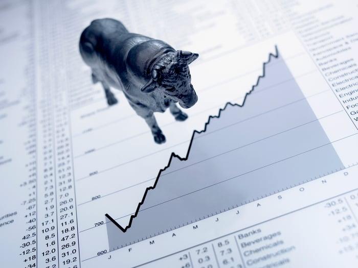 Une figurine de taureau placée au sommet d'une coupure de journal montrant un graphique boursier en hausse rapide.