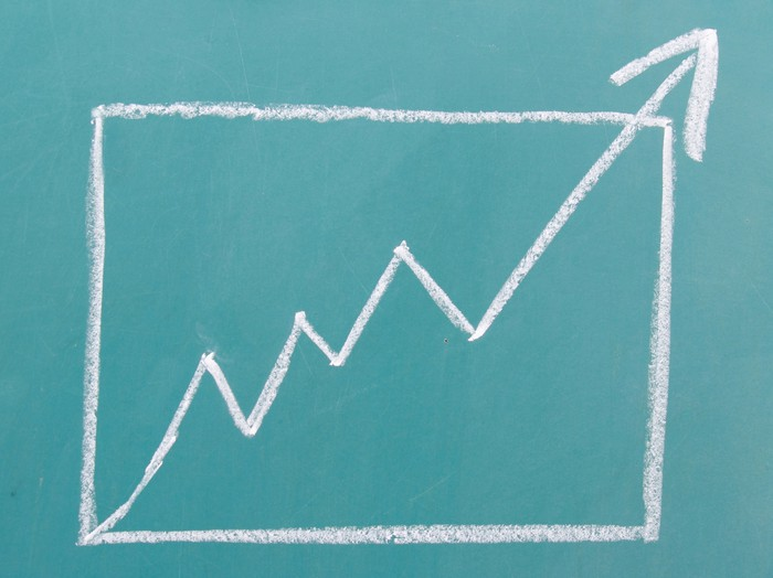 A green chalkboard chart illustrating an upward trend.