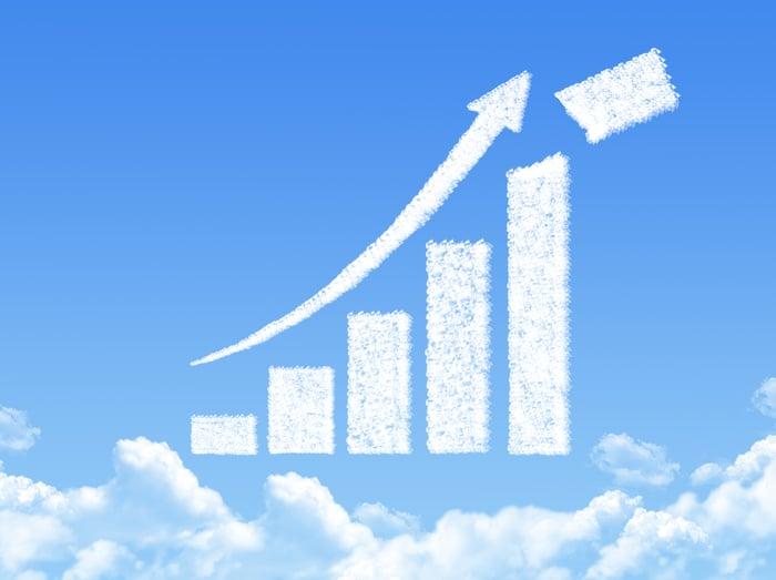 A bar chart made of clouds going upward.