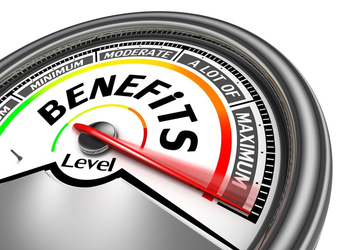 A dial labeled benefits is pointing to maximum.