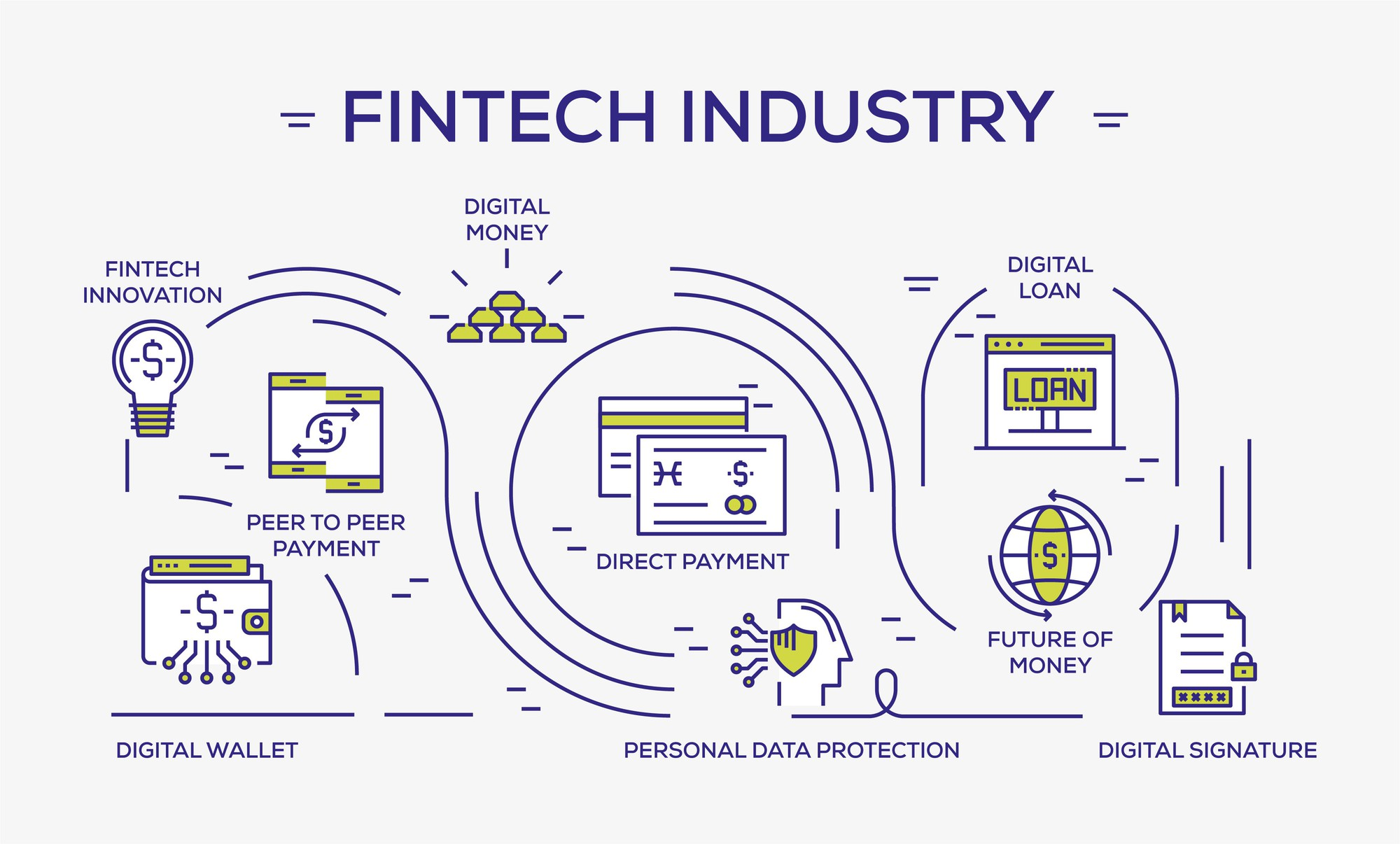 Your Guide to Financial Technology