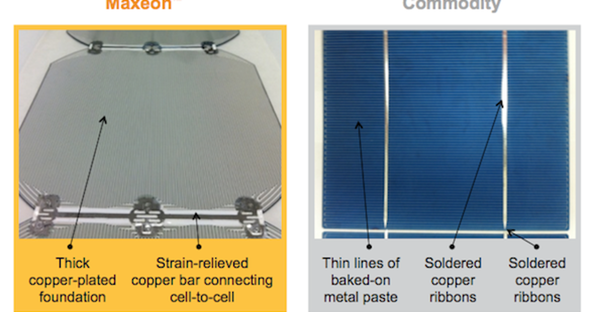 The Company Behind The World S Best Solar Panel The