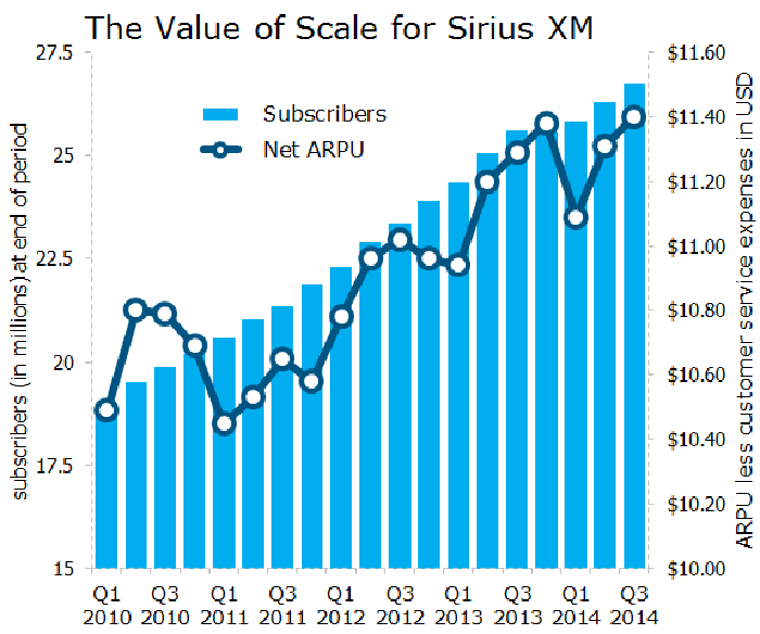 What Do You Need To Know Before Buying: The Most Important Number You Need To Know Before Buying Sirius XM Holdings Inc. Stock -- The