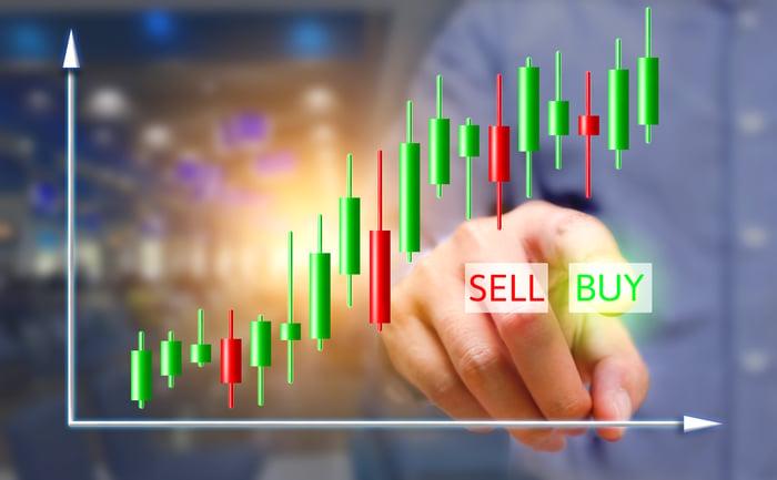 Moderna Stock: Buy at the High? | The Motley Fool