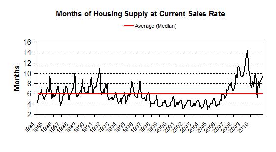 Housingpic