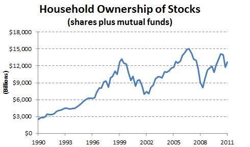 Stockhousehold