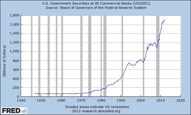 Bank Securities