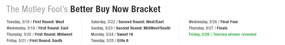 The Motley Fool's Better Buy Now Bracket