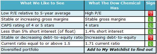 Dowsellingrecap