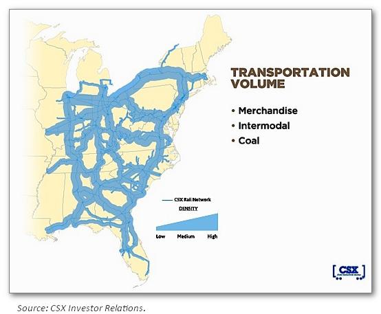 Transportation Volume